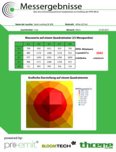 Messergebnisse-spectrumking-sk600-60cm