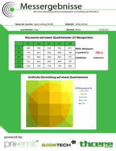 Messergebnisse-spectrumking-sk600-90cm