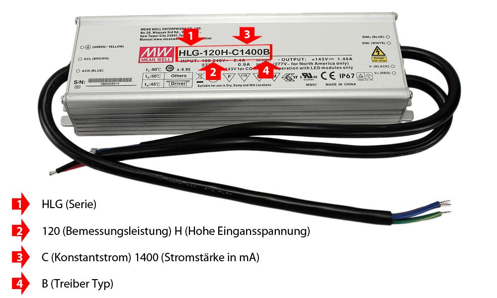 LED-Treiber-Meanwell-HLG120tut-proemit